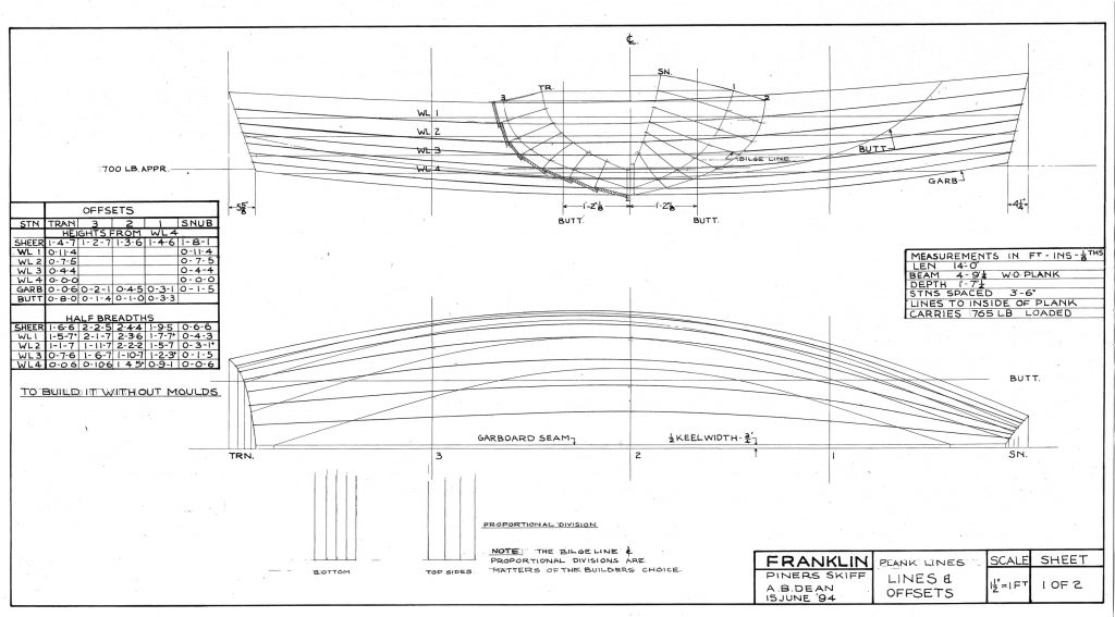 Adrian Deane's plans for the Clark Punt.